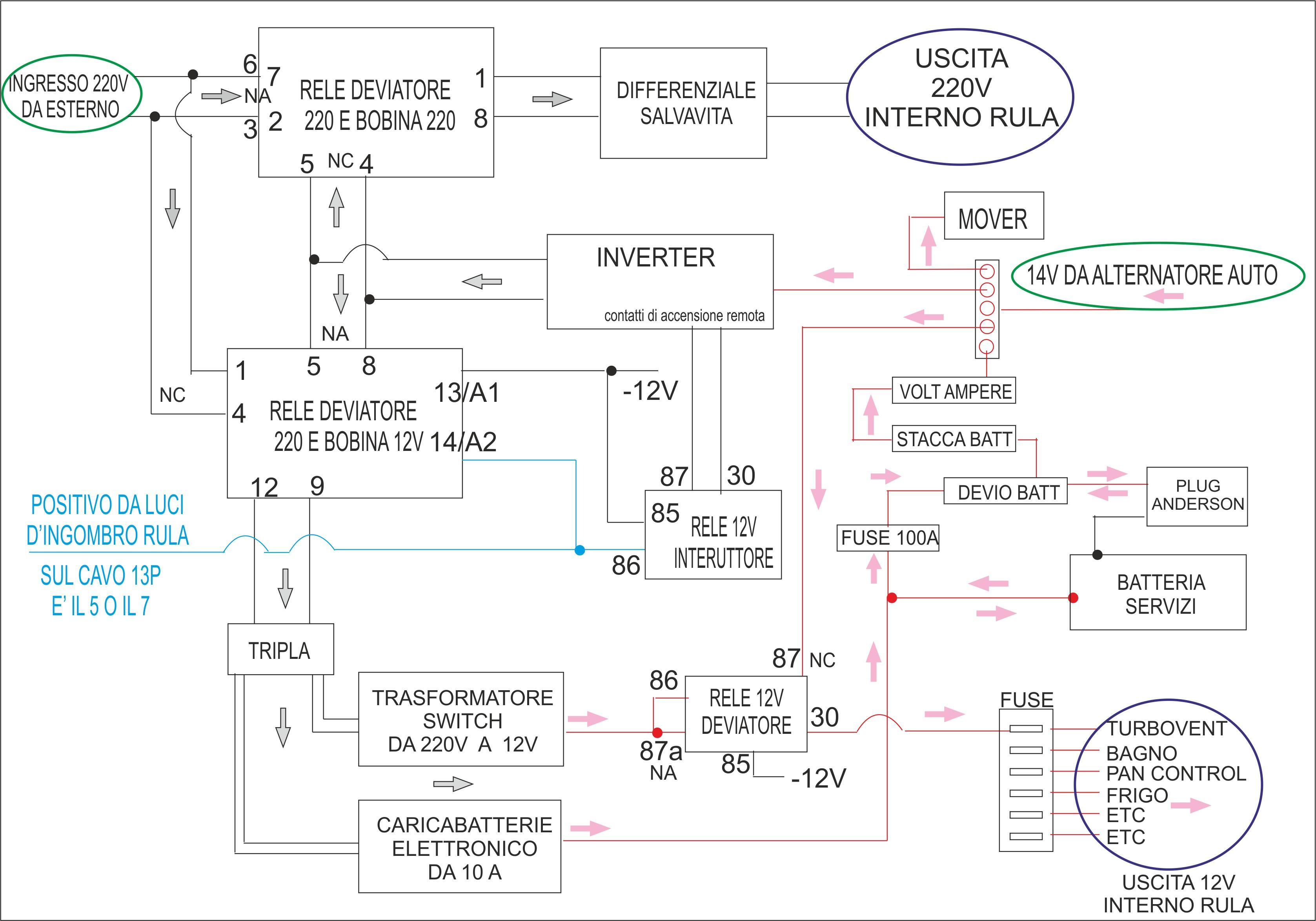 Schema Elettrico Camper : Schema elettrico pagina